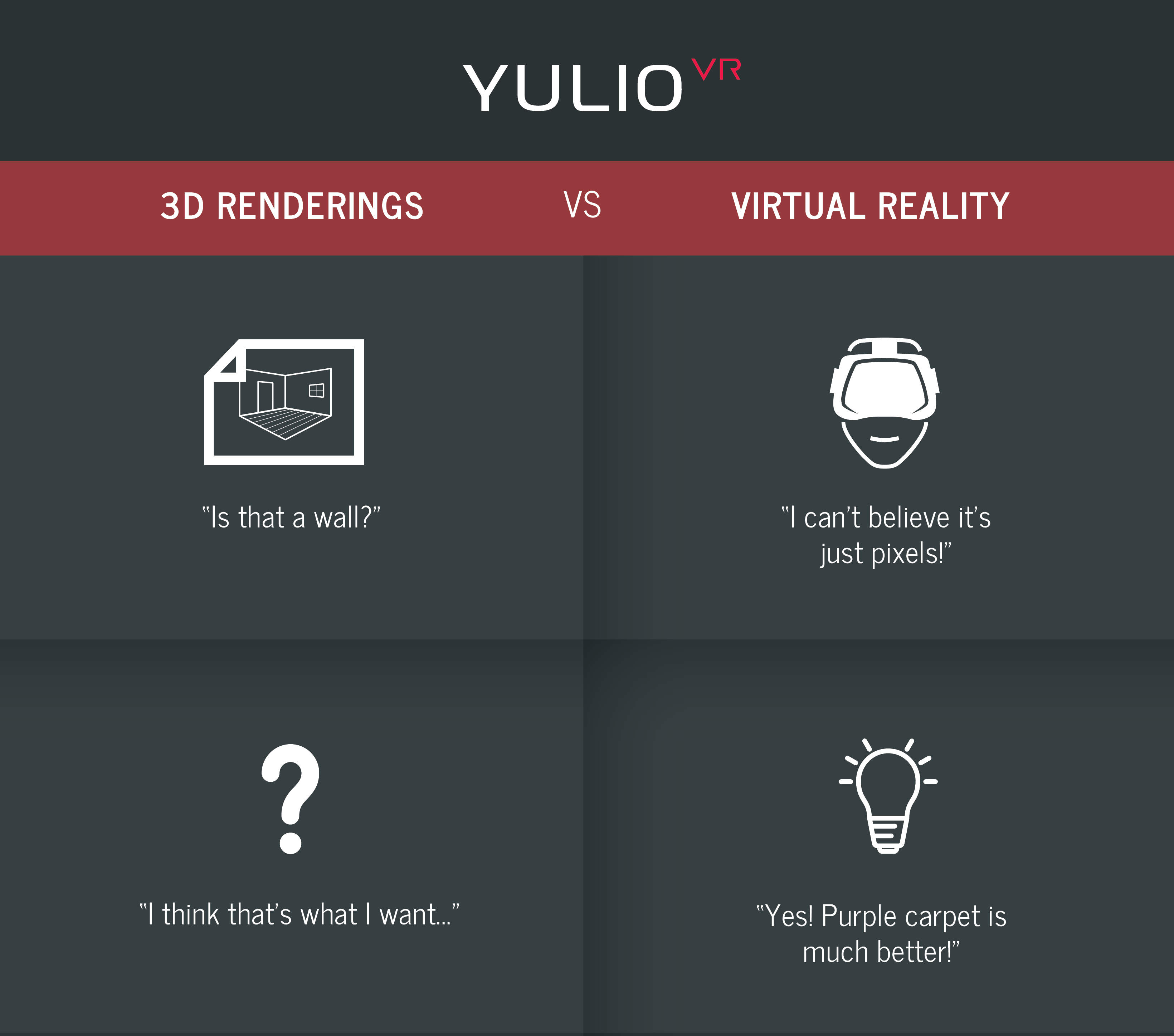 Infographic: 3D Renderings vs. Virtual Reality