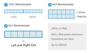cubemap requirements, stereoscopic & monoscopic