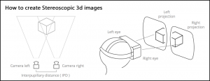create stereoscopic 3d images